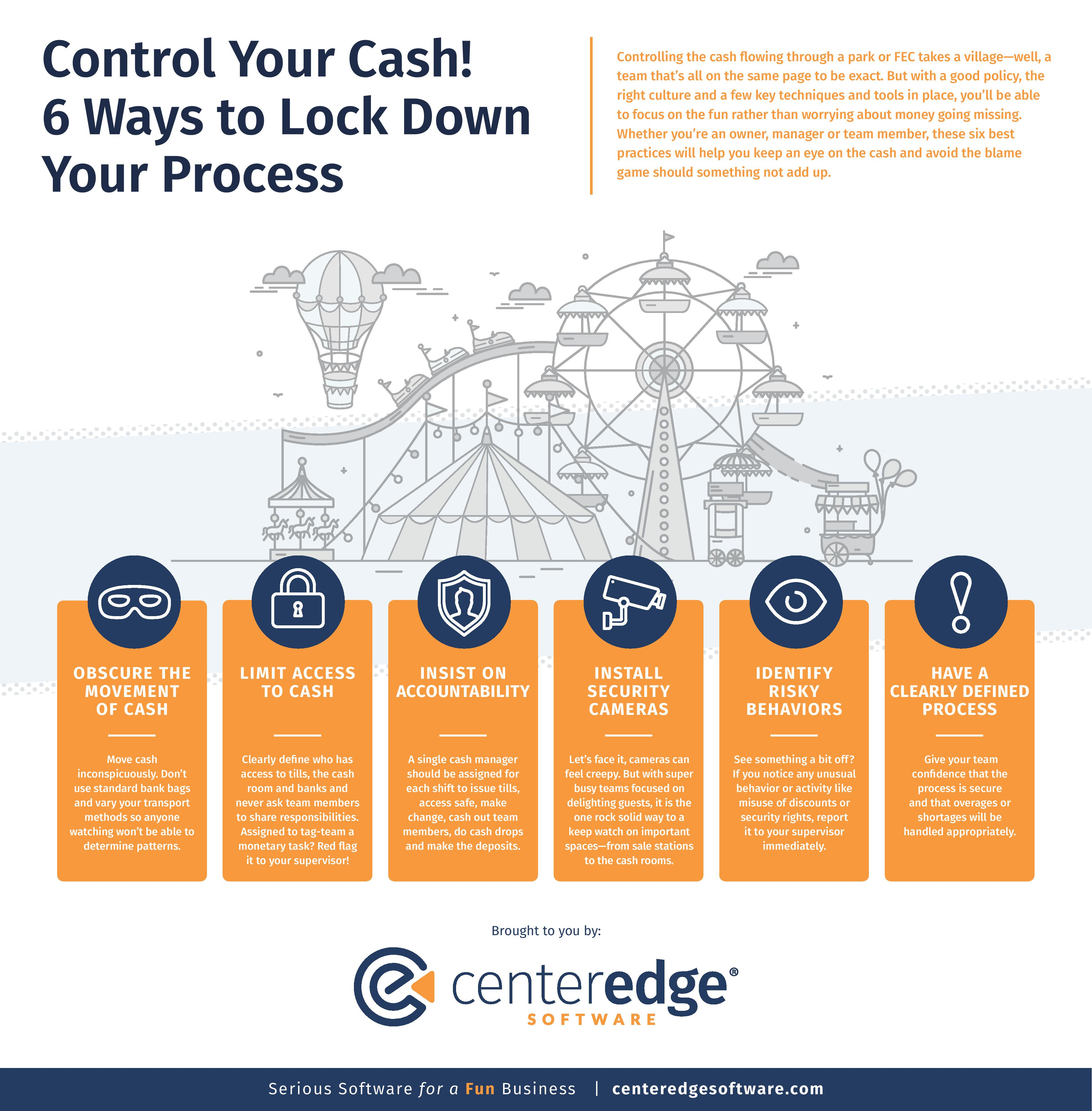 CE_Infographic_CashControl_R4-page-001.jpg